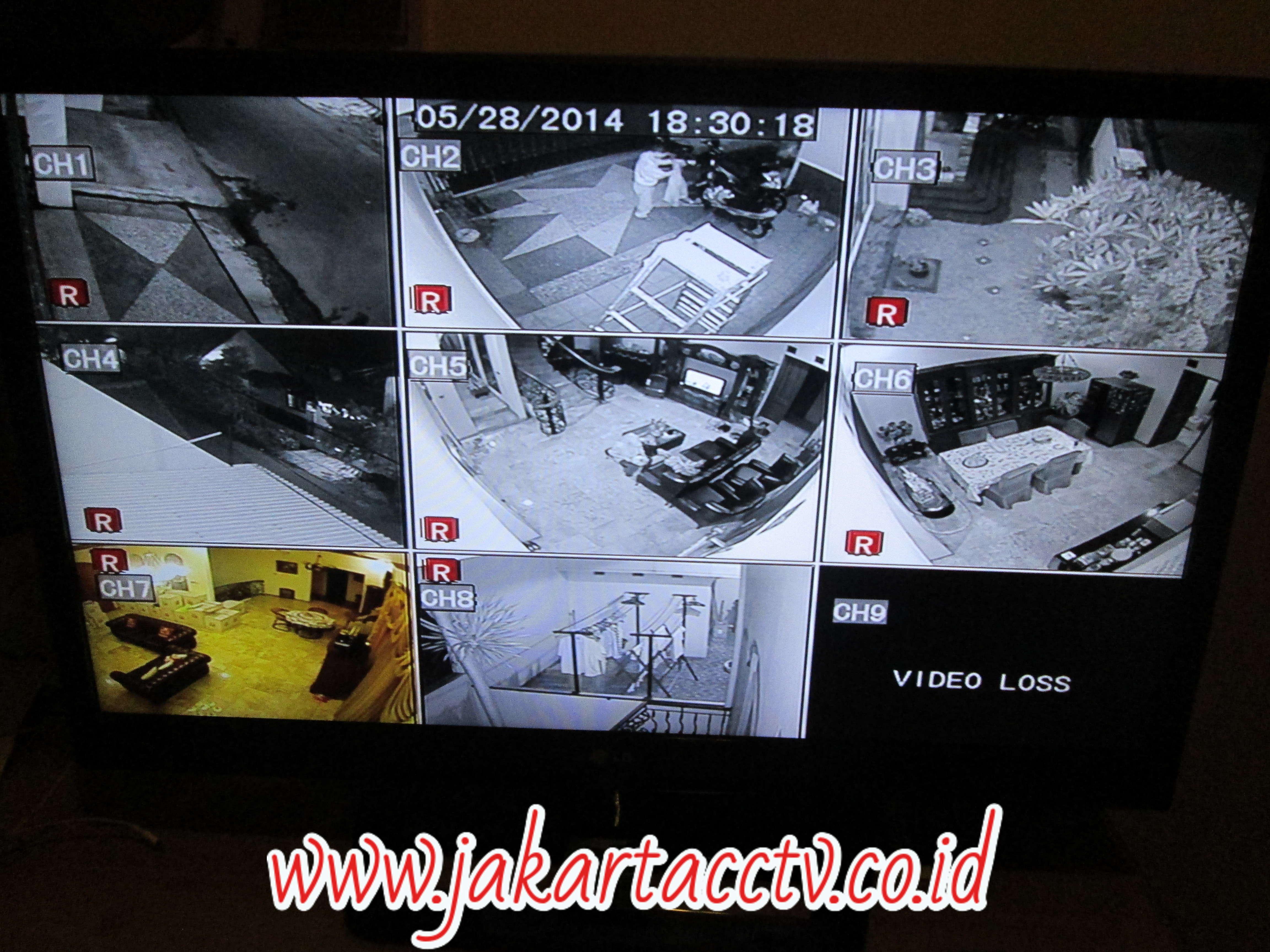 Layar CCTV
